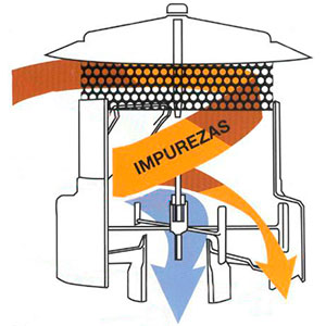 Pre-filtros para motores agrícolas