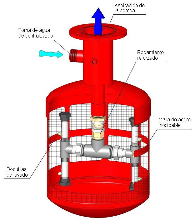 pre-filtro autolimpiante