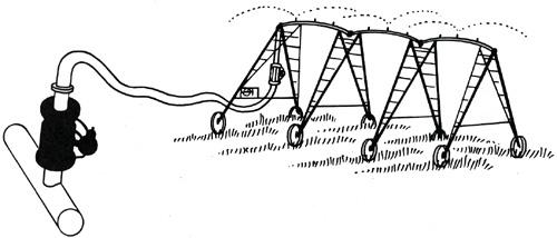 Control de caudal en sistemas de riego Pivot