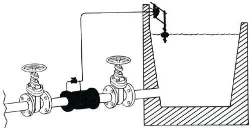 Válvula con flotador, control de nivel en depósitos
