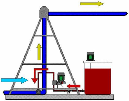 instalación para inyección de fertilizantes con Pivot