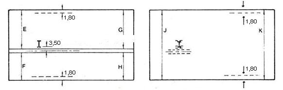 diseño del sistema de riego con alimentación central