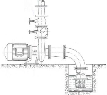 Bombas de presión de agua